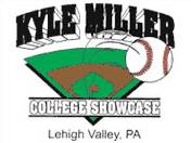 Kyle Miller College Showcase Softball Tournament